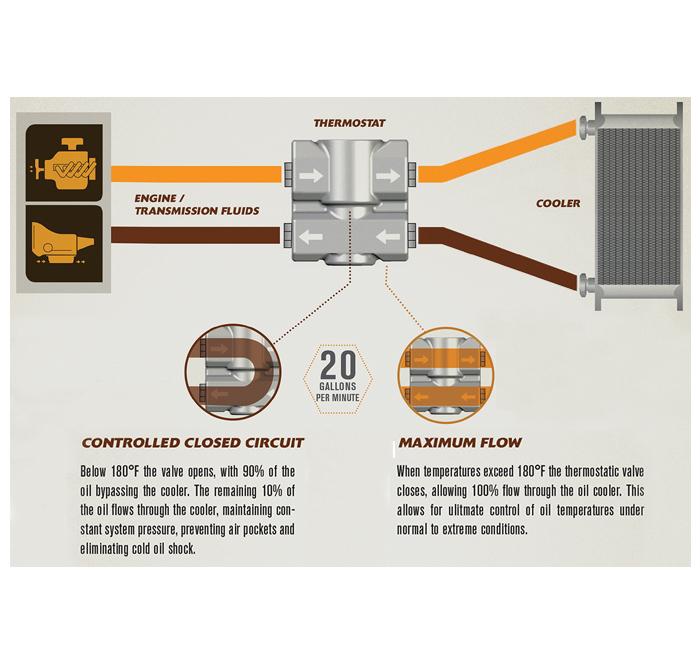 fluid-control-thermostats.jpg